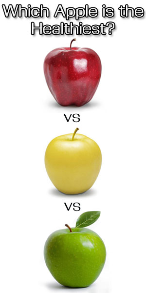 Which Apple is the Healthiest